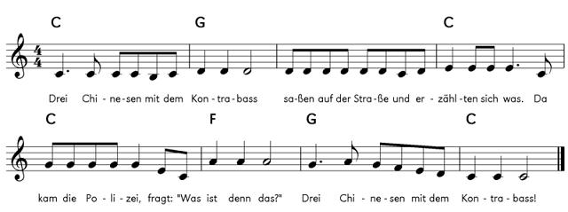 gershwin i got rhythm piano sheet music pdf